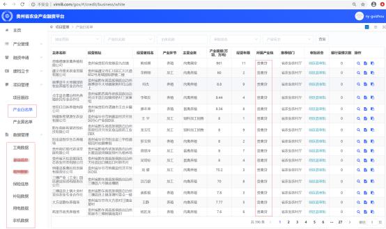 省农业农村厅党组成员、副厅长步涛一行到铜仁农担调研指导农业产业融资大数据平台